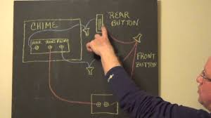 how to wire a transformer how to wire a doorbell youtube How To Wire A Doorbell Diagram how to wire a transformer how to wire a doorbell how to wire a doorbell transformer diagram
