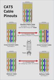ethernet jack pinout rj45 plug wiring diagram moesappaloosas ethernet jack pinout rj45 plug wiring diagram moesappaloosas