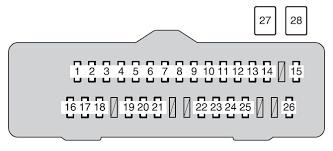 2004 sienna fuse box diagram wiring diagrams 2005 Toyota Sienna Fuse Box Diagram at Fuse Box Diagram Toyota Sienna 2004