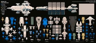 Star Citizen Ship Size Comparison Pwner