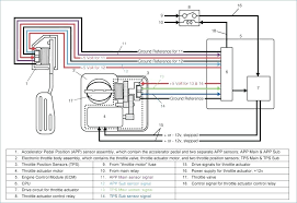 gm throttle position sensor wiring lovely diagram ideas tps throttle position sensor wiring diagram gm throttle position sensor wiring lovely diagram ideas tps accelerator pedal