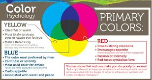 Colour Psychology Interior Design Bright Colors Colour