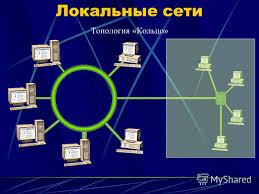 Презентация на тему Виды компьютерных сетей Простейшая сеть  5 Локальные сети Топология Кольцо