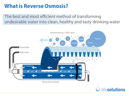 How Does Reverse Osmosis Work Reverse Osmosis