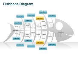 Ishikawa Diagram Editable Ppt Presentation