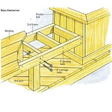 Small Picture Building a Bench with Planters Deck Ideas Pinterest Planters