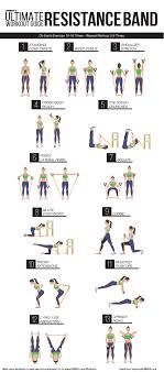 Resistance Tube Workout Chart The Ultimate Resistance Band Workout Guide Workout Guide