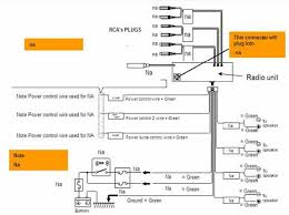 pioneer stereo wiring colours wiring diagram pioneer wiring diagram auto schematic