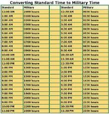 Military Time To Standard Time Chart Military Military Time
