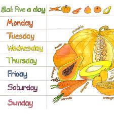 Rainbow Food Activity Chart Liz Cook Charts