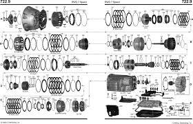 Resultado de imagen para transmission 722.5