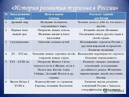 Презентация на тему Развитие международного туризма в России  2 История