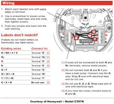 robertshaw thermostat wiring diagram totaline stunning 2 wire maple chase thermostat manual at Robertshaw Thermostat Wiring Diagram