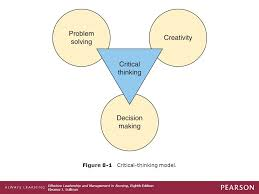 PPT   Chapter     Critical Thinking in Nursing Practice PowerPoint     SlideShare