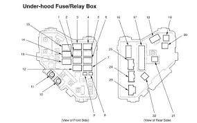 1998 honda civic cooling system diagram fresh civic fuse box diagram 1998 honda civic hx fuse box 1998 honda civic cooling system diagram elegant honda civic fuse box diagram radiator relay dont elemental