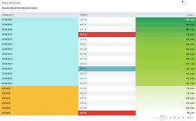Rgba Color Chart Table Column Simple Xml Splunk Documentation