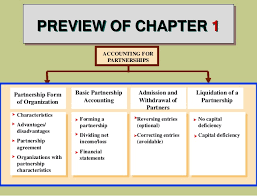 Accounting For Partnership By Guerrero Et Al