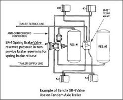 piping diagrams spring brake control for trailers st louis Bendix Wiring Diagrams Bendix Wiring Diagrams #9 bendix abs wiring diagrams