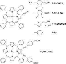 functional groups chart porphyrins with β acetylene bridged functional groups for