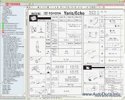 amazing toyota echo wiring diagram ecm images electrical circuit 1nz ecu wiring diagram at 1nz Fe Ecu Wiring Diagram Pdf
