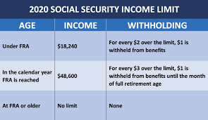 Social Security Benefits For Children The 4 Most Important