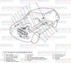 fuel system layout fuel pump diagram for 2000 blazer at Fuel Pump Diagram