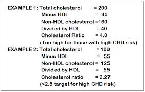 Good Cholesterol Levels Chart Non Hdl Cholesterol Levels Chart Www Bedowntowndaytona Com