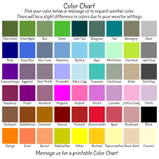 Wedding Anniversary Color Chart 14 Explicit Cutting Board Colors Chart