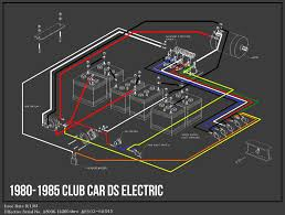 1985 club car wiring diagram wiring diagrams best 1980 club car wiring diagram wiring diagram site club car electrical diagram 1985 club car wiring diagram