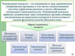 Таможенный контроль товаров перемещаемых через таможенную границу   Таможенный контроль это совокупность мер принимаемых таможенными органами в том числе с использованием В повседневной работе