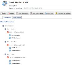 Configuring A Chargeback Model Documentation For Bmc Truesight