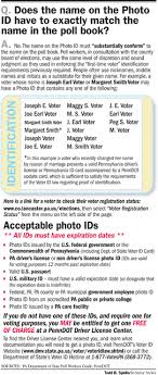 voter id a name game news