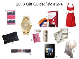 2013's Top 10 Christmas Gifts for Everyone on Your List - Quicken Loans  Zing Blog