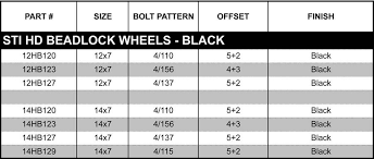 Sti Hd Beadlock Matte Black Wheels