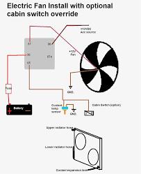 install a wiring diagram fan data wiring diagrams \u2022 car radiator fan wiring diagram fan wiring diagram wiring rh bweb me 3 speed fan wiring diagrams radiator fan wiring diagram