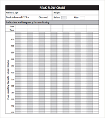 Free 6 Sample Peak Flow Charts In Pdf Word