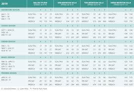 Dvc Points Charts 2019 Dvc Points Chart At Vacatia