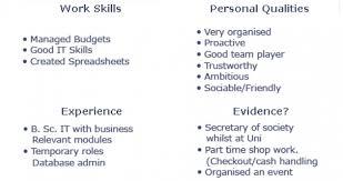 traits ...