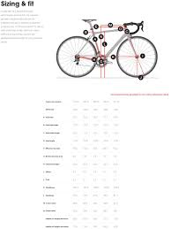 65 Explanatory Trek Domane Size Chart