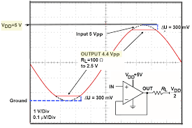 Single Supply Op Amp Design Faq Amplifiers What Do Rail To Rail And Single Supply Mean