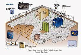 arduino stepper motor wiring diagram images motor wiring diagram arduino step motor arduino wiring diagram