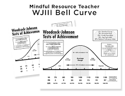 Woodcock Johnson Tests Of Achievement Bell Curve