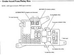 93 honda civic fuse diagram under hood 93 image 1994 honda accord under hood fuse box diagram 1994 wiring on 93 honda civic fuse