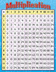 3 Multiplication Chart Amazon Com Chart Multiplication 17 X 22 Gr 3 4 Office