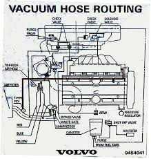 finally a vacuum hose diagram