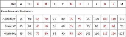 Iris Size Chart Free Edwardian Underbust Corset Pattern Iris Araneablack