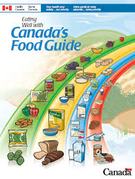 The Canadian Food Guide Chart Got Milk Not So Much Health Canadas New Food Guide Drops