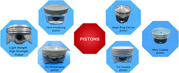 Samkrg Pistons Rings Rings Piston Manufacturing Company