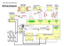 ez go pds golf cart wiring diagram Melex Golf Cart Controller Wiring Diagram Club Car Golf Cart Wiring