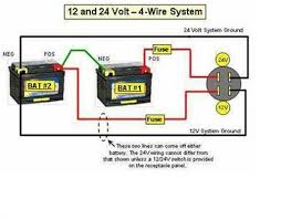 767 brute motorguide wiring how to wire a 24 volt trolling motor plug at Motorguide 12 24 Volt Trolling Motor Wiring Diagram